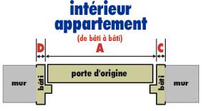 cote-porte-antisquatt