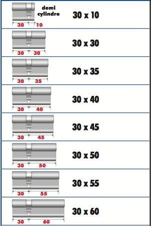 Cylindre europ en panneton tordjman metal - Canon de porte ...